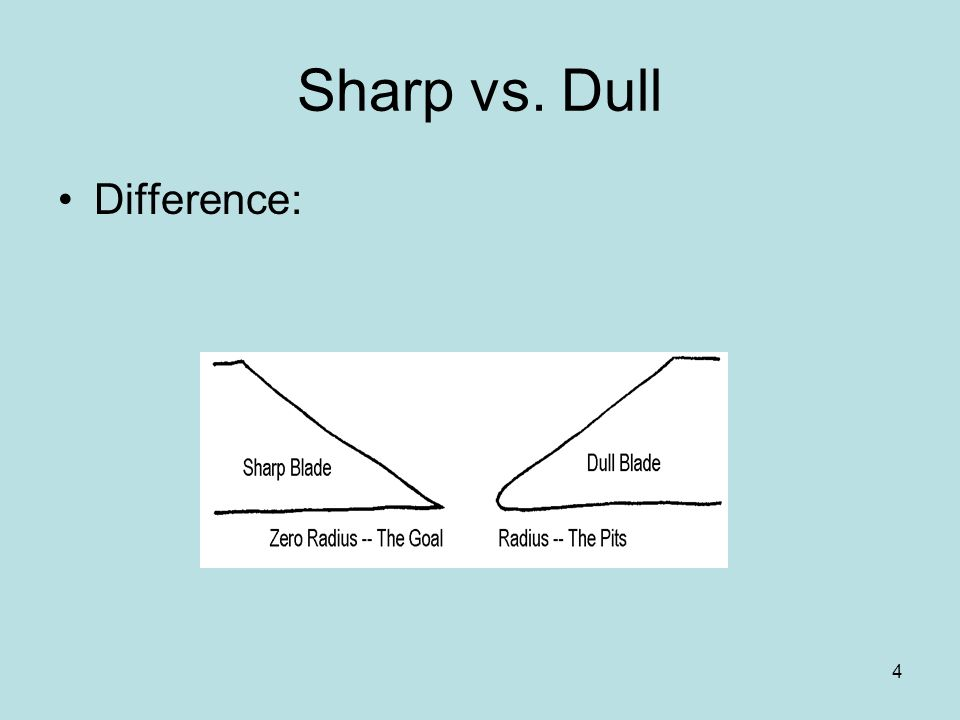 4 Sharp vs. Dull Difference: