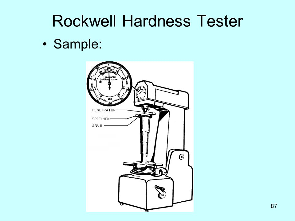 87 Rockwell Hardness Tester Sample: