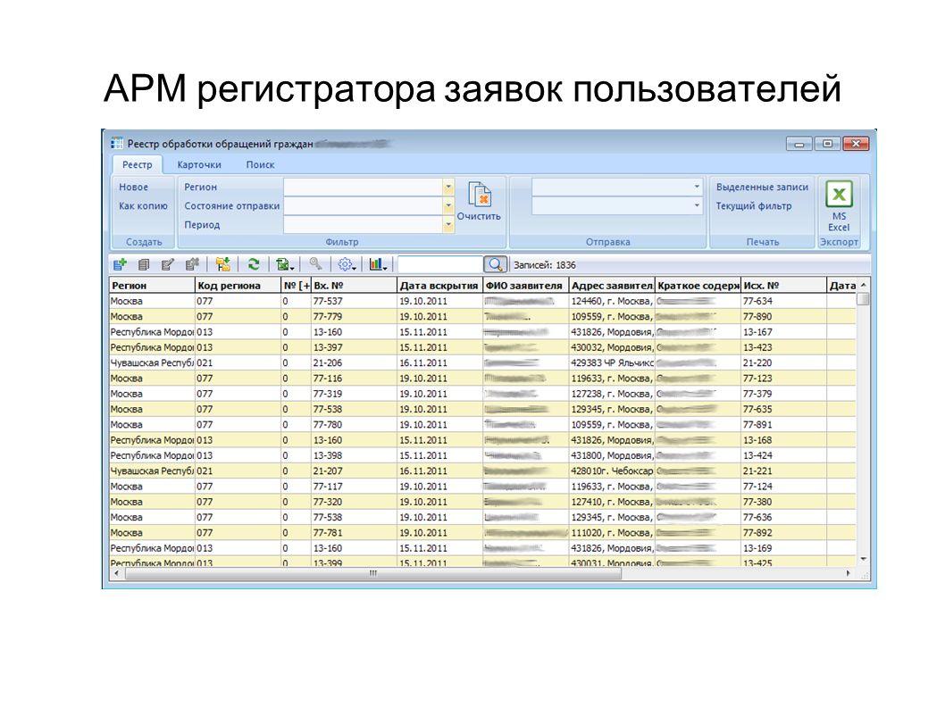 АРМ регистратора заявок пользователей