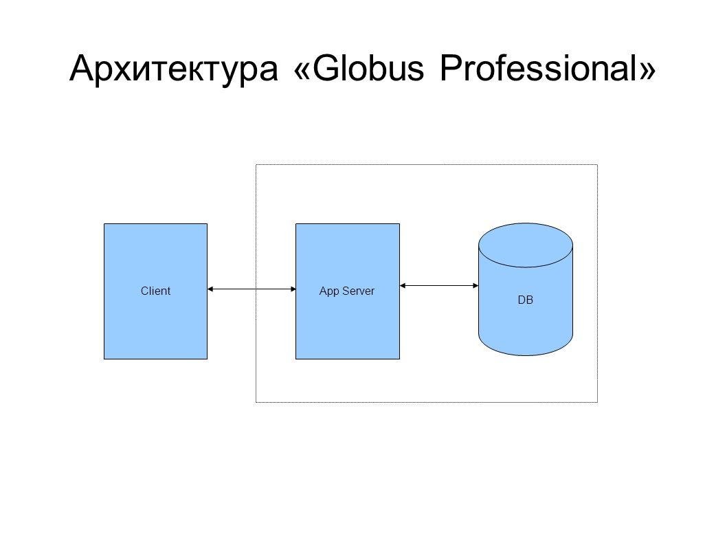 Архитектура «Globus Professional» ClientApp Server DB
