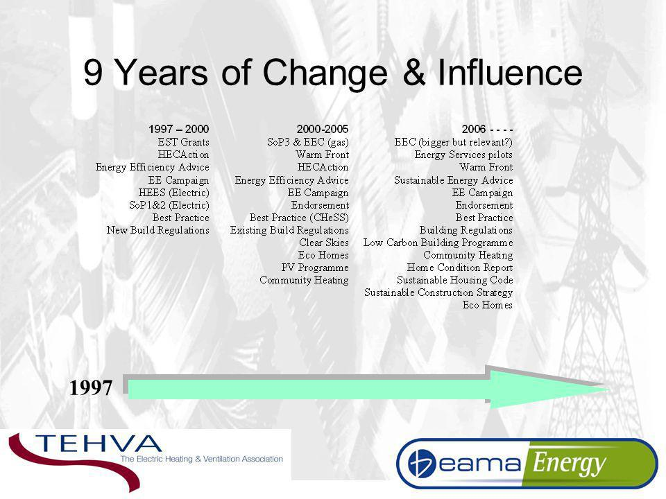 9 Years of Change & Influence 1997