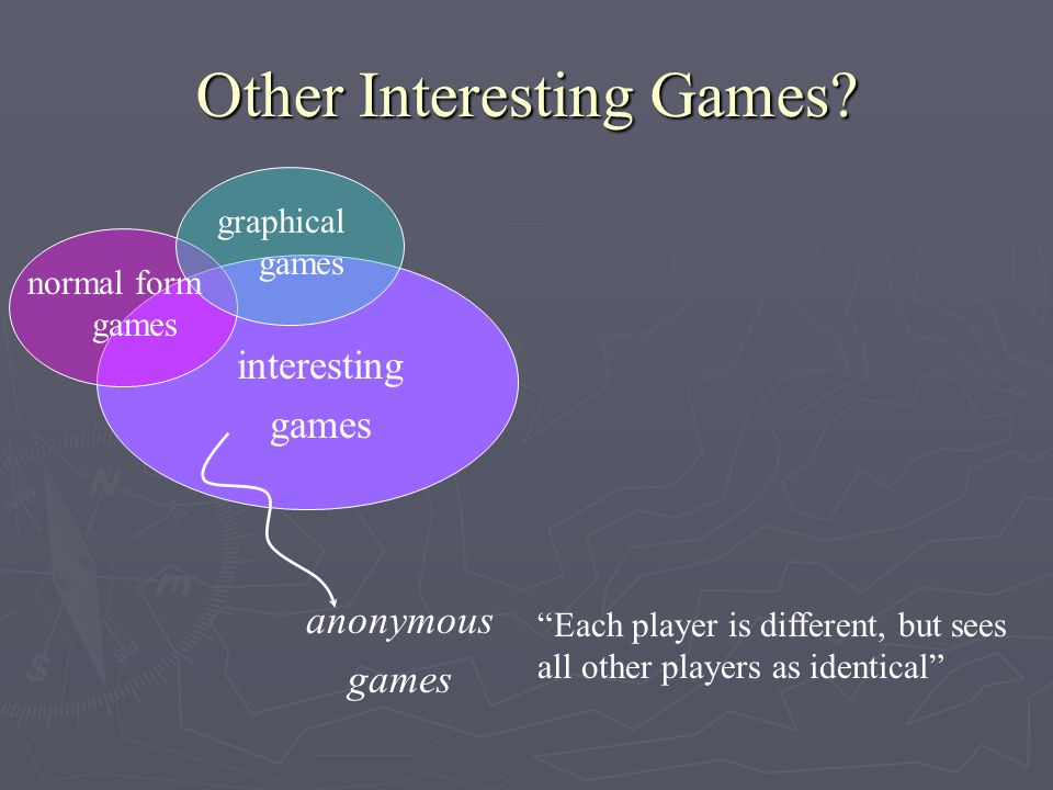 Other Interesting Games.