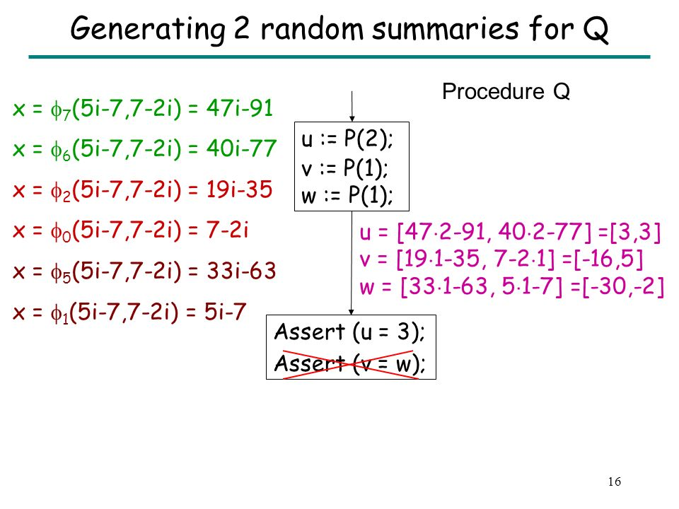 15 Generating 2 random summaries for P Procedure P x=[5i-7,7-2i] w=[5,-2] x = [3,3] x=[i+1,i+1] x := i+1;x := 3; return x; * Input: i True False x = 7 (5i-7,7-2i) = 47i-91 x = 6 (5i-7,7-2i) = 40i-77 x = 2 (5i-7,7-2i) = 19i-35 x = 0 (5i-7,7-2i) = 7-2i x = 5 (5i-7,7-2i) = 33i-63 x = 1 (5i-7,7-2i) = 5i-7 Procedure Q calls P 3 times.