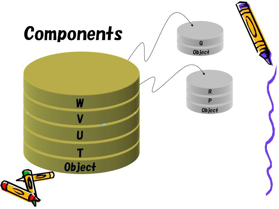 p q U T Object Q P R 26 x V W Components