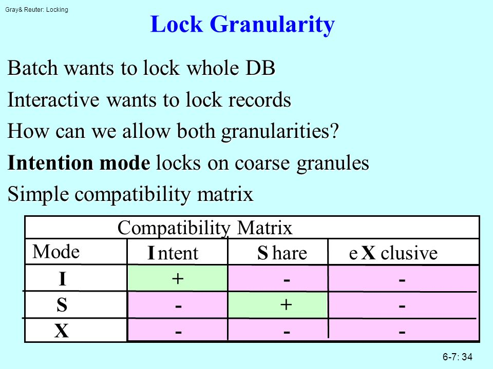 Gray& Reuter: Locking 6-7: 34 Lock Granularity Batch wants to lock whole DB Interactive wants to lock records How can we allow both granularities? Int