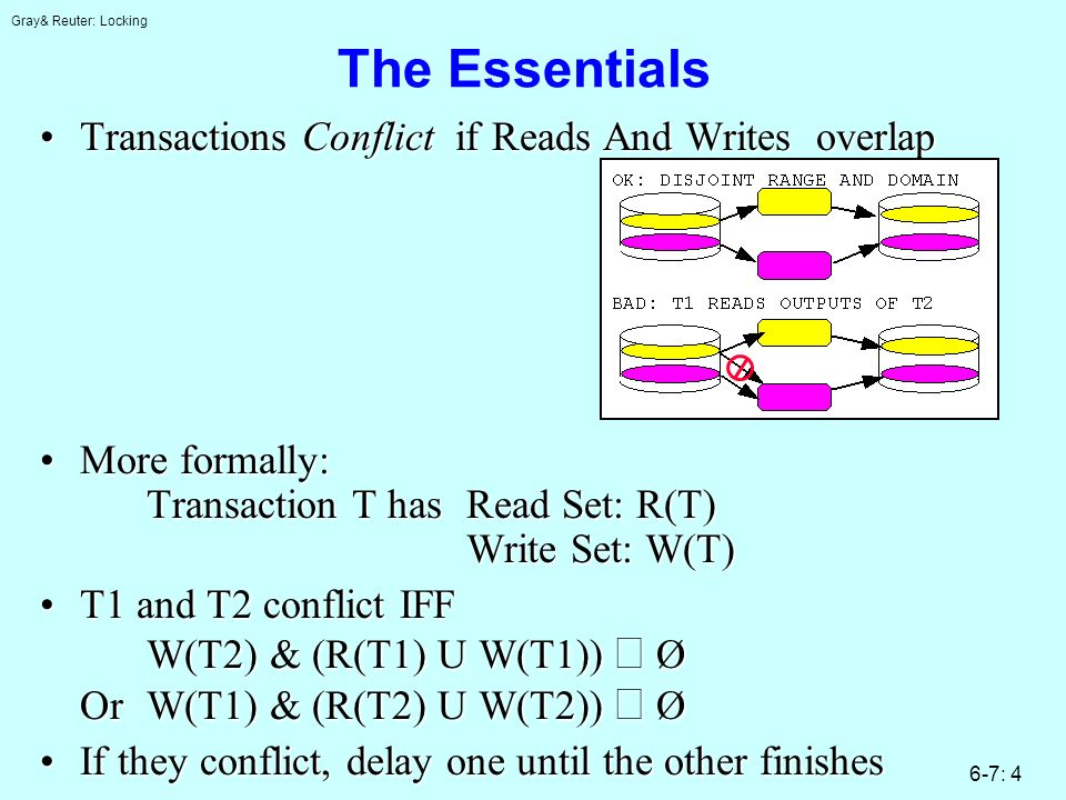 Gray& Reuter: Locking 6-7: 4 The Essentials Transactions Conflict if Reads And Writes overlapTransactions Conflict if Reads And Writes overlap More fo