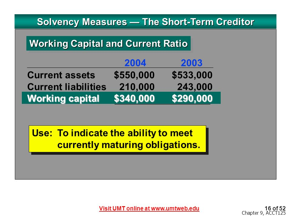 Visit UMT online at www.umtweb.edu16 of 52 Chapter 9, ACCT125 Solvency Measures The Short-Term Creditor Working Capital and Current Ratio Use:To indicate the ability to meet currently maturing obligations.