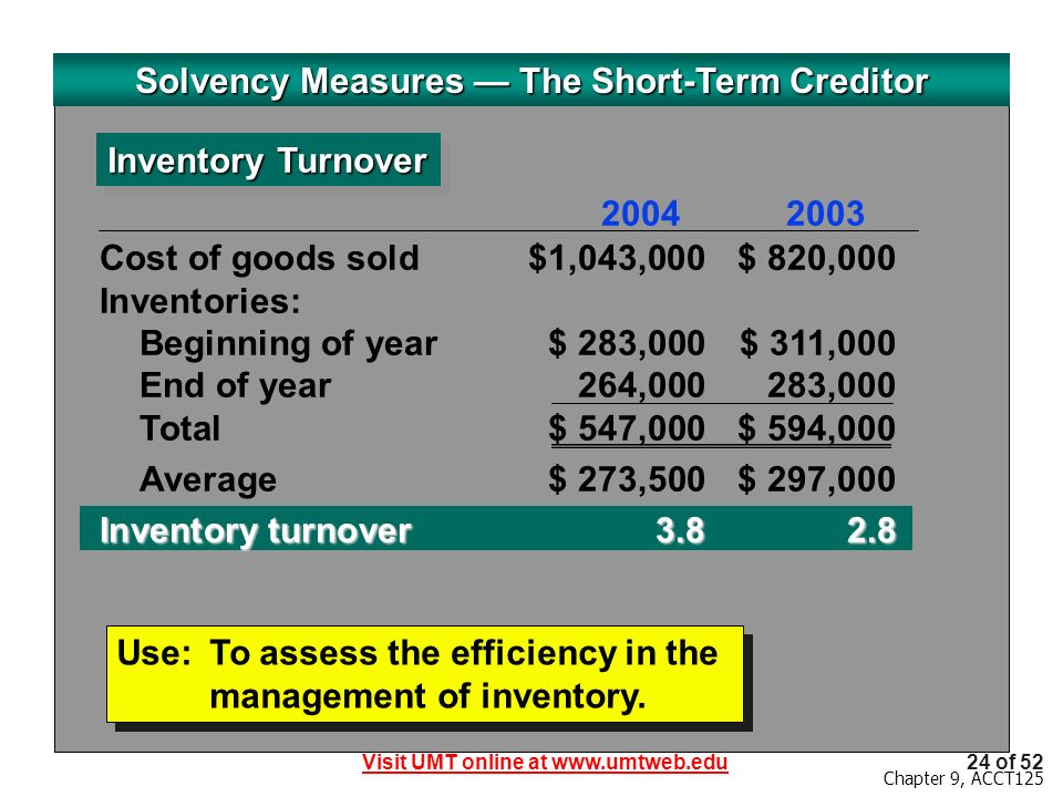 Visit UMT online at www.umtweb.edu24 of 52 Chapter 9, ACCT125 Solvency Measures The Short-Term Creditor Inventory Turnover Use:To assess the efficiency in the management of inventory.