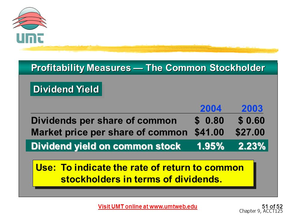Visit UMT online at www.umtweb.edu51 of 52 Chapter 9, ACCT125 Profitability Measures The Common Stockholder Dividend Yield Use:To indicate the rate of return to common stockholders in terms of dividends.