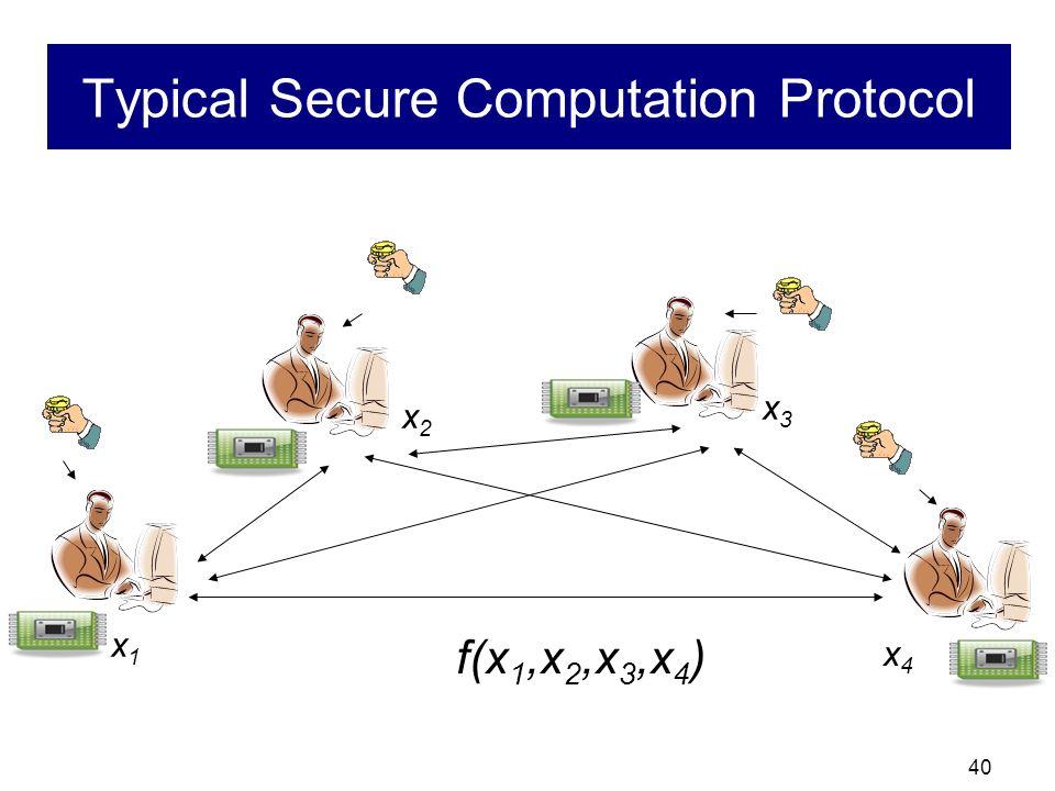 39 Resettable Computation Protocols