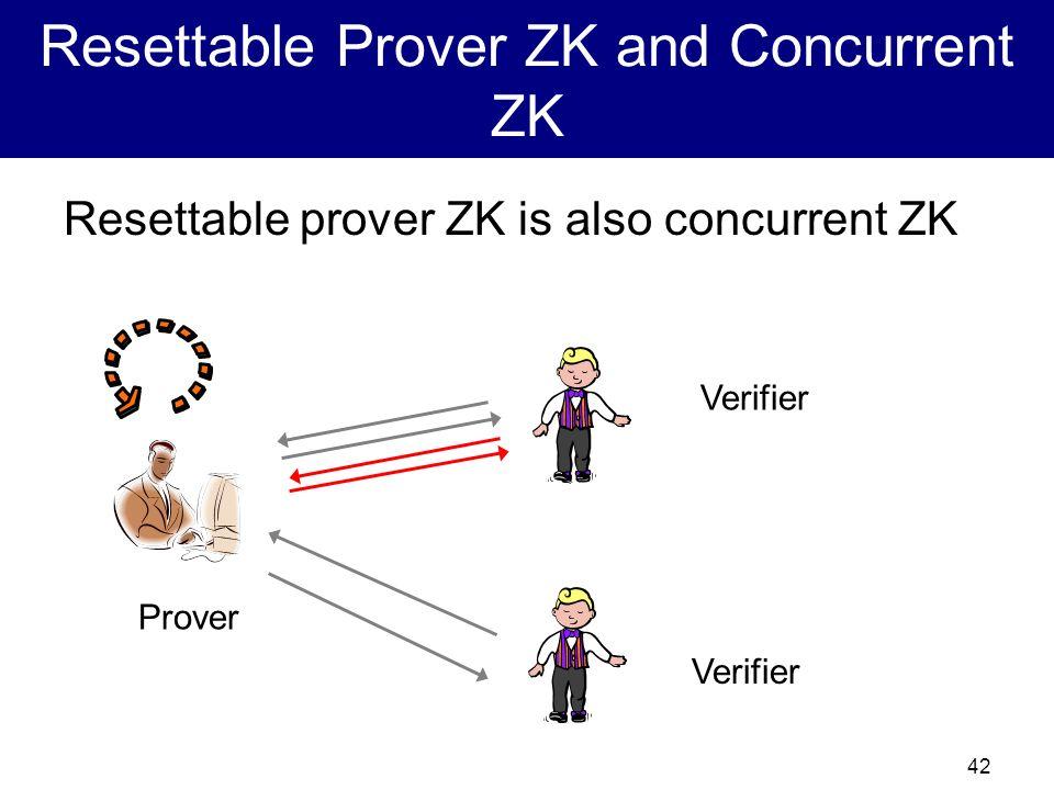 41 Resettable (Prover) Zero Knowledge Prover Verifier 1 R, W [Cannetti-Goldreich-Goldwasser-Micali00] Resettable zero- knowledge arguments exist under