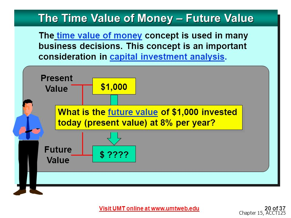Visit UMT online at www.umtweb.edu20 of 37 Chapter 15, ACCT125 The Time Value of Money – Future Value The time value of money concept is used in many business decisions.