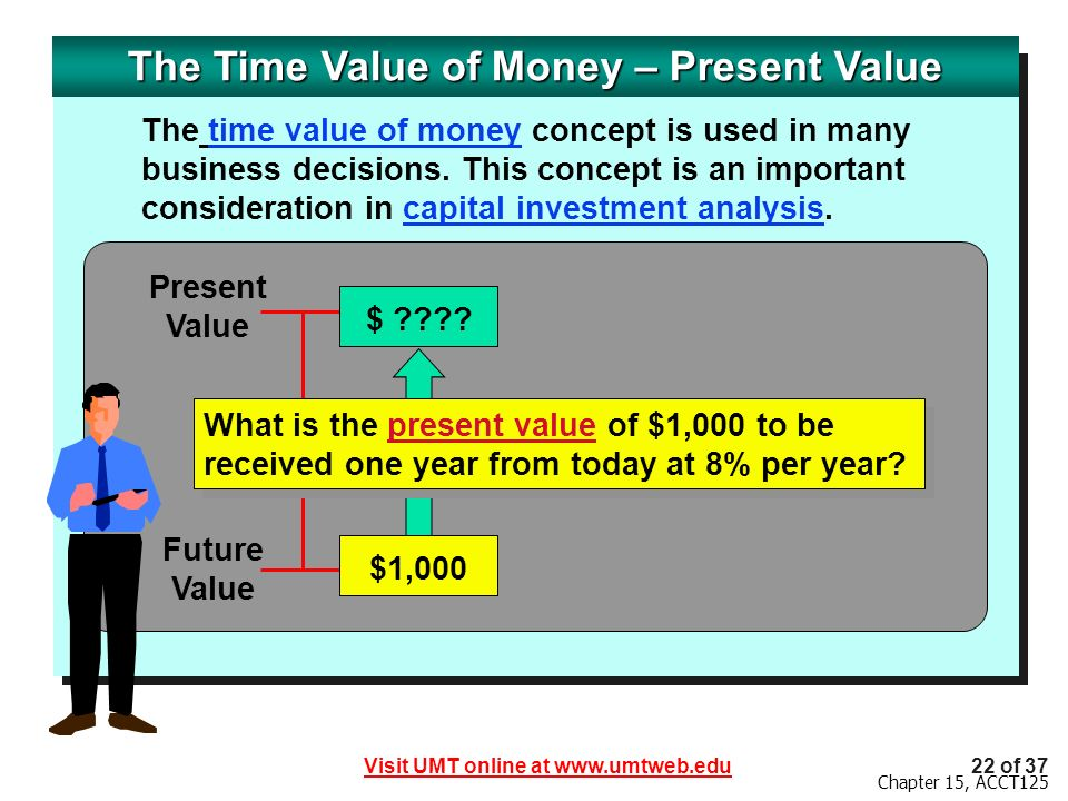 Visit UMT online at www.umtweb.edu22 of 37 Chapter 15, ACCT125 The Time Value of Money – Present Value The time value of money concept is used in many business decisions.