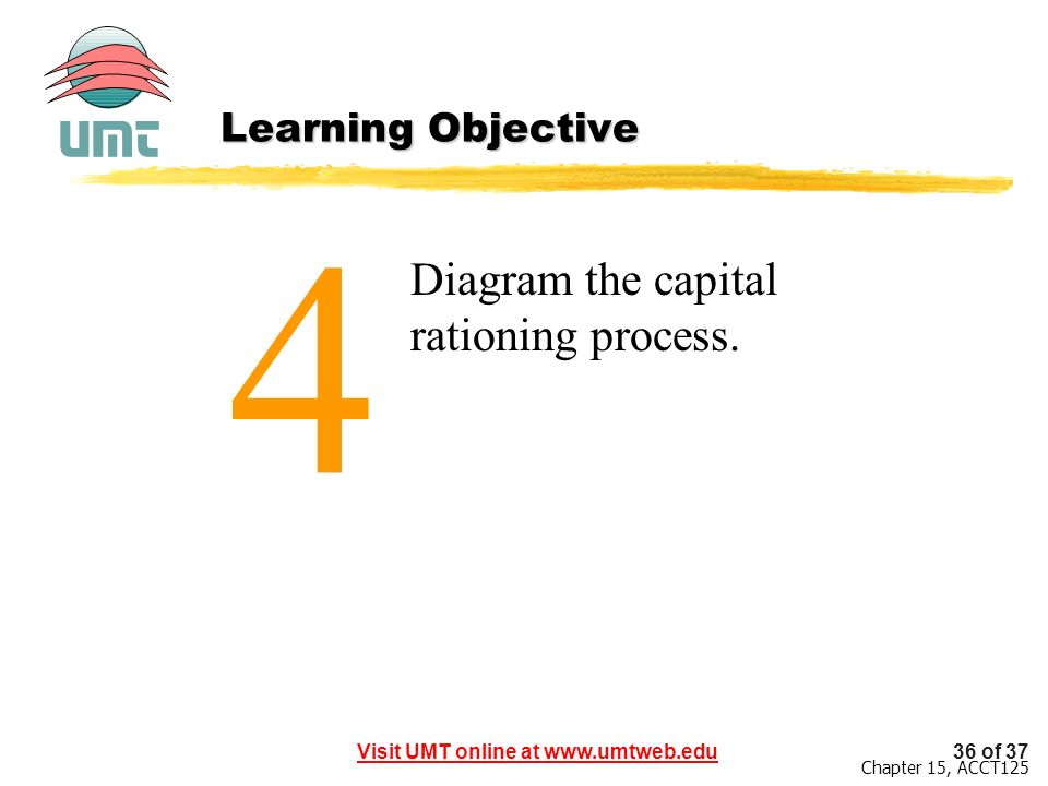 Visit UMT online at www.umtweb.edu36 of 37 Chapter 15, ACCT125 Diagram the capital rationing process.