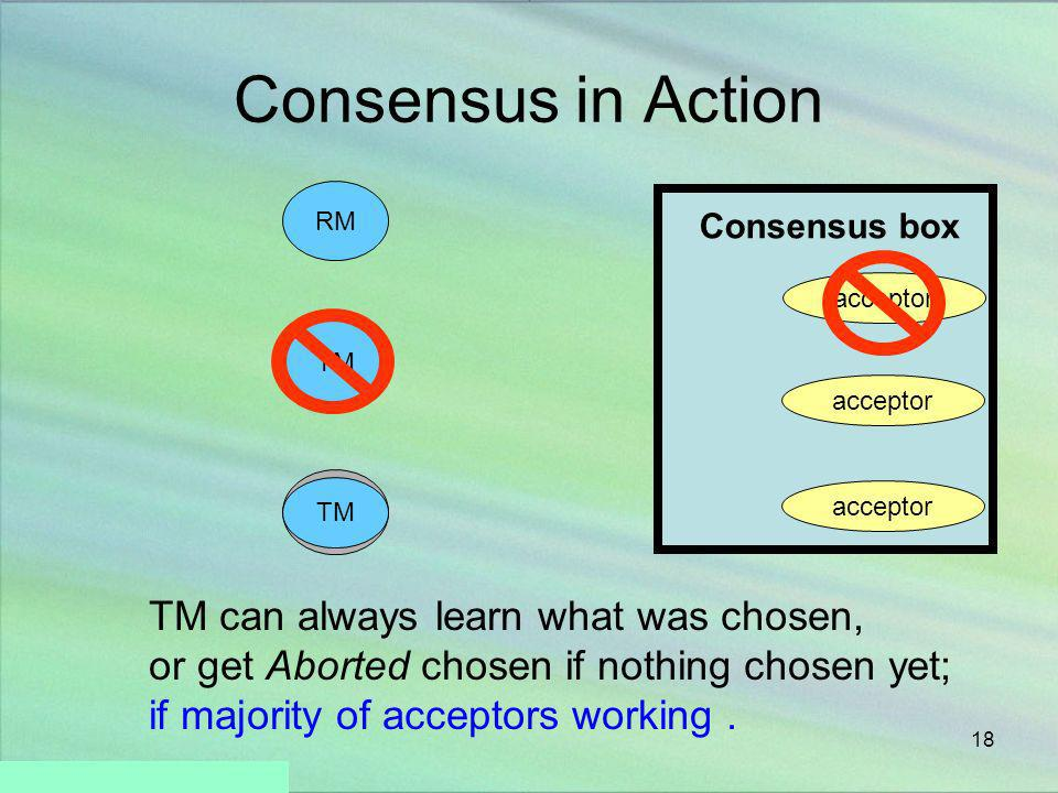 18 RM TM acceptor Consensus box Consensus in Action TM TM can always learn what was chosen, or get Aborted chosen if nothing chosen yet; if majority o