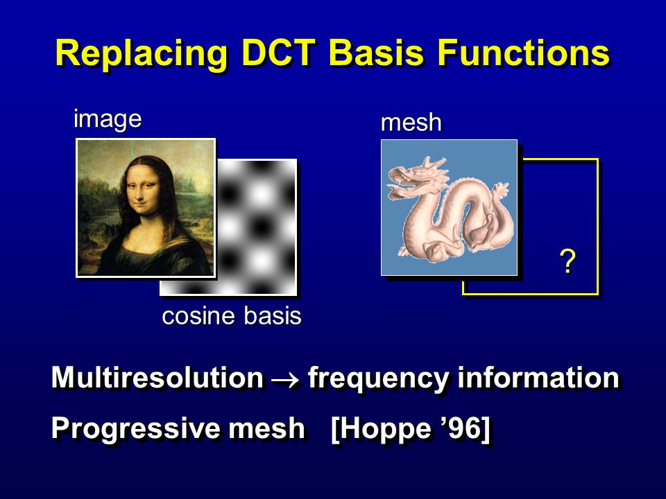 Replacing DCT Basis Functions Multiresolution frequency information Progressive mesh [Hoppe 96] Multiresolution frequency information Progressive mesh