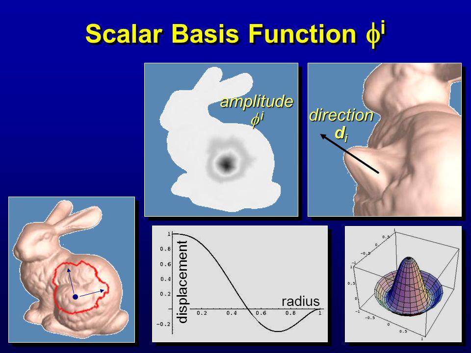 Scalar Basis Function i amplitude i direction d i radius displacement