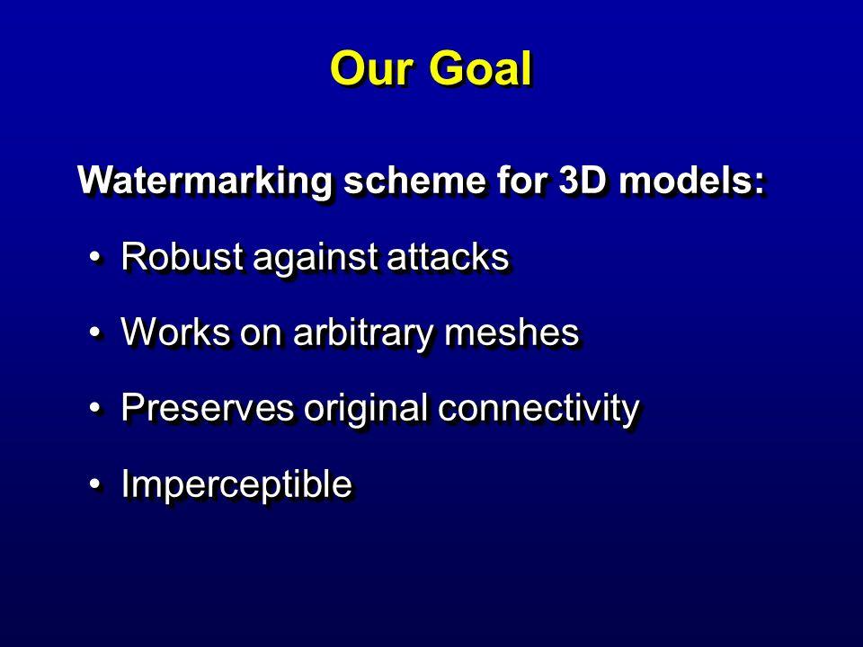 Our Goal Watermarking scheme for 3D models: Robust against attacksRobust against attacks Works on arbitrary meshesWorks on arbitrary meshes Preserves