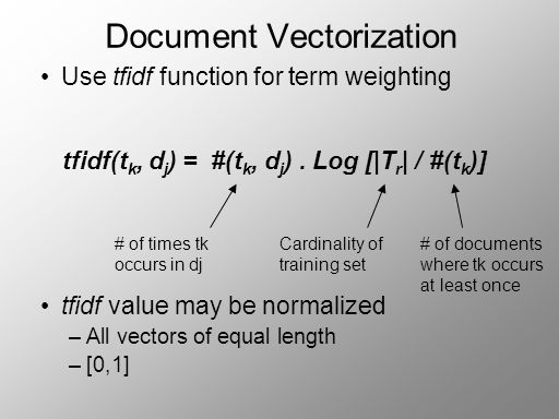 Document Vectorization Use tfidf function for term weighting tfidf value may be normalized –All vectors of equal length –[0,1] tfidf(t k, d j ) = #(t k, d j ).
