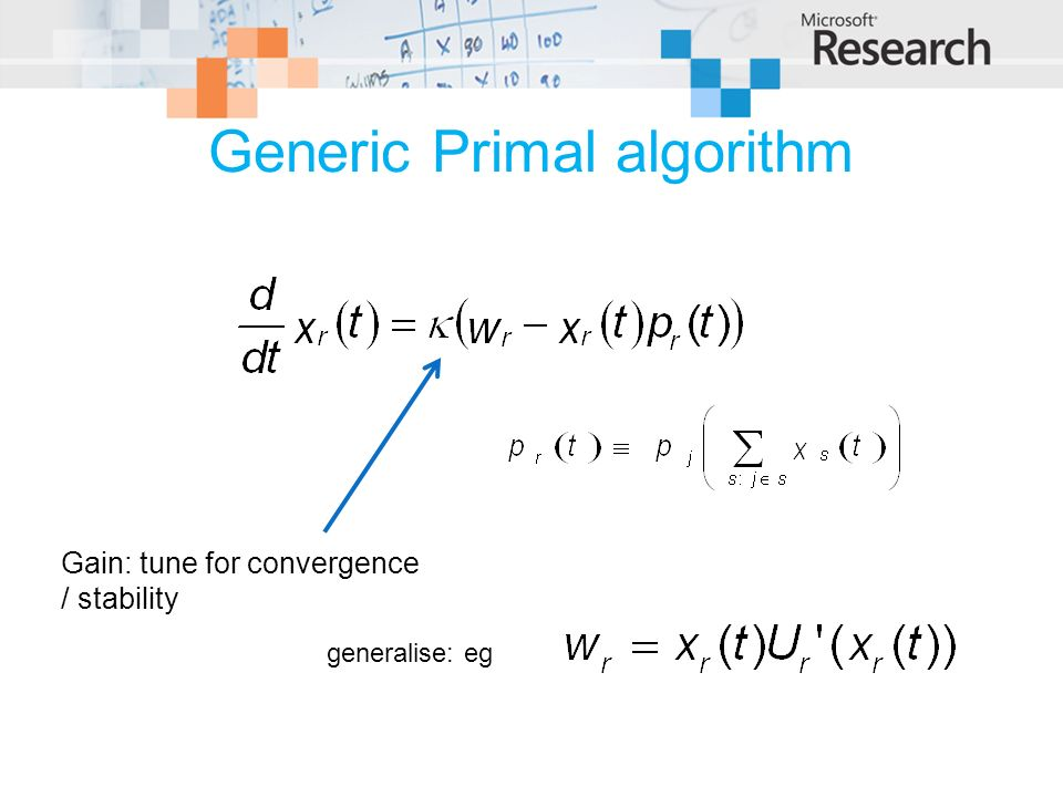 Generic Primal algorithm Gain: tune for convergence / stability generalise: eg