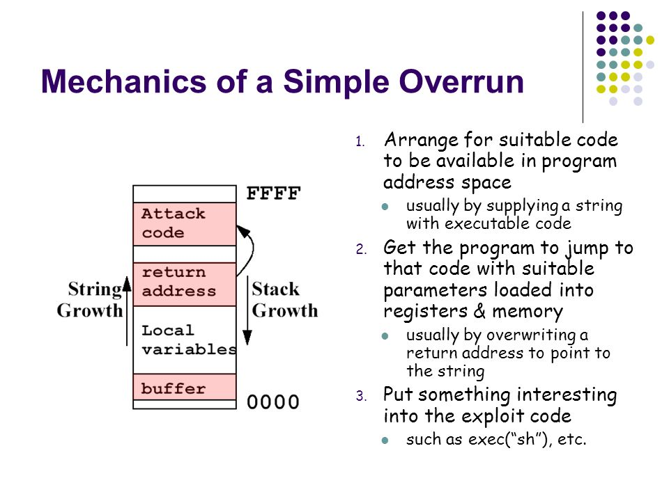 Mechanics of a Simple Overrun 1.