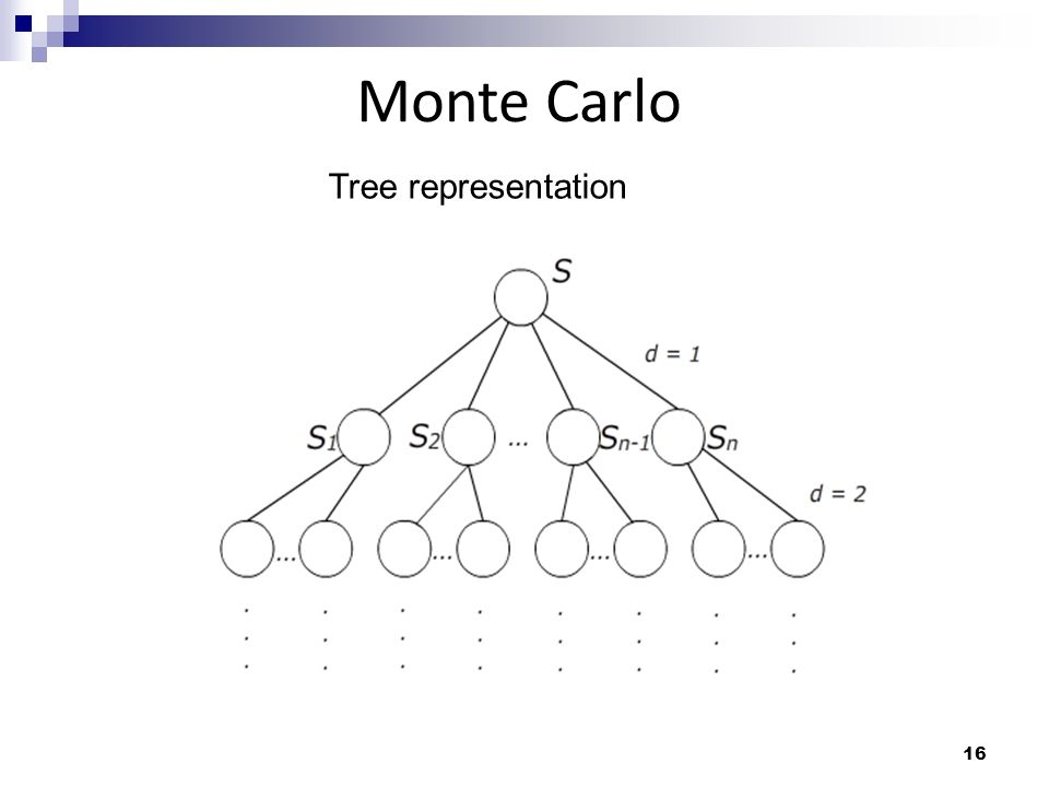 16 Monte Carlo Tree representation