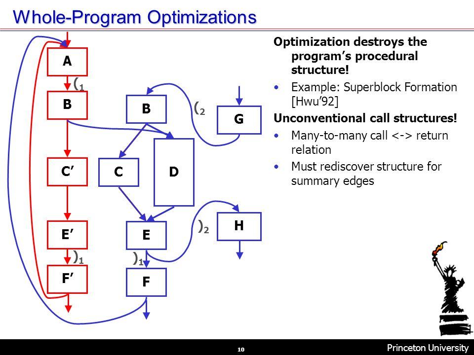 Princeton University Velocity Compiler Research 10 Whole-Program Optimizations B C D E H F A G (1(1 (2(2 )2)2 B C E F )1)1 )1)1 Optimization destroys the programs procedural structure.
