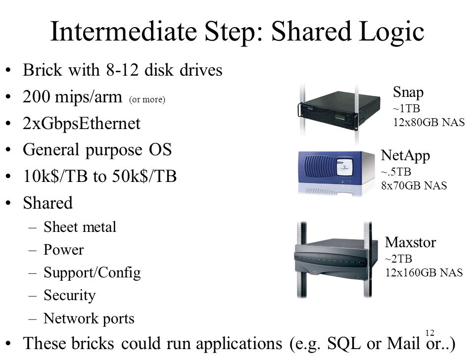 12 Intermediate Step: Shared Logic Brick with 8-12 disk drives 200 mips/arm (or more) 2xGbpsEthernet General purpose OS 10k$/TB to 50k$/TB Shared –Sheet metal –Power –Support/Config –Security –Network ports These bricks could run applications (e.g.