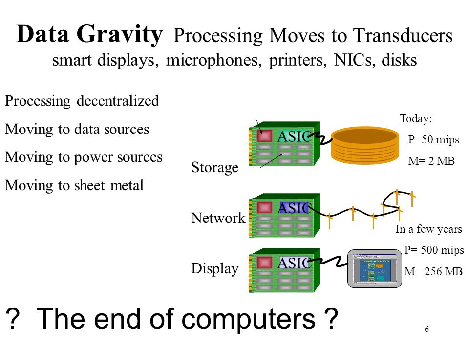 6 Data Gravity Processing Moves to Transducers smart displays, microphones, printers, NICs, disks Storage Network Display ASIC Today: P=50 mips M= 2 MB In a few years P= 500 mips M= 256 MB Processing decentralized Moving to data sources Moving to power sources Moving to sheet metal .