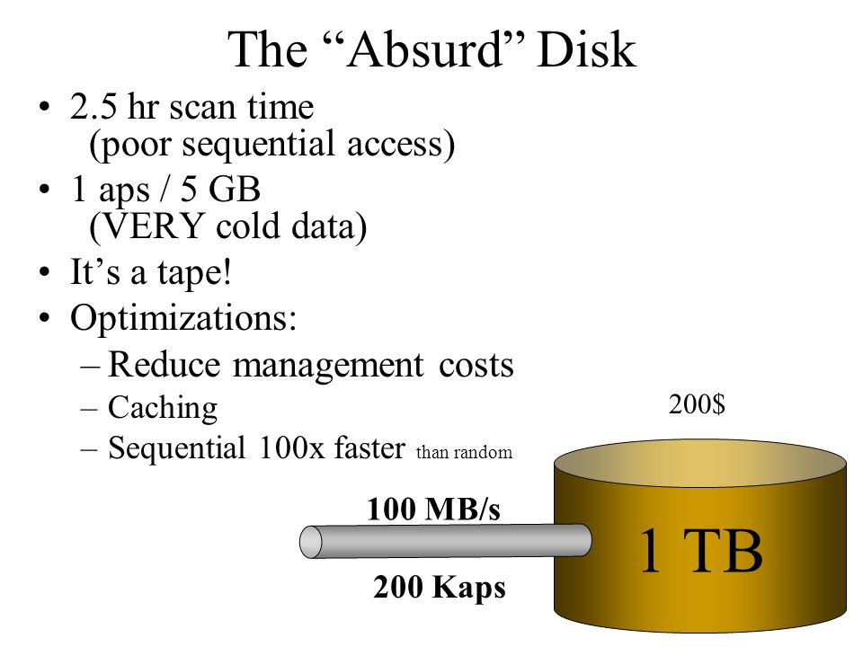9 The Absurd Disk 2.5 hr scan time (poor sequential access) 1 aps / 5 GB (VERY cold data) Its a tape! Optimizations: –Reduce management costs –Caching