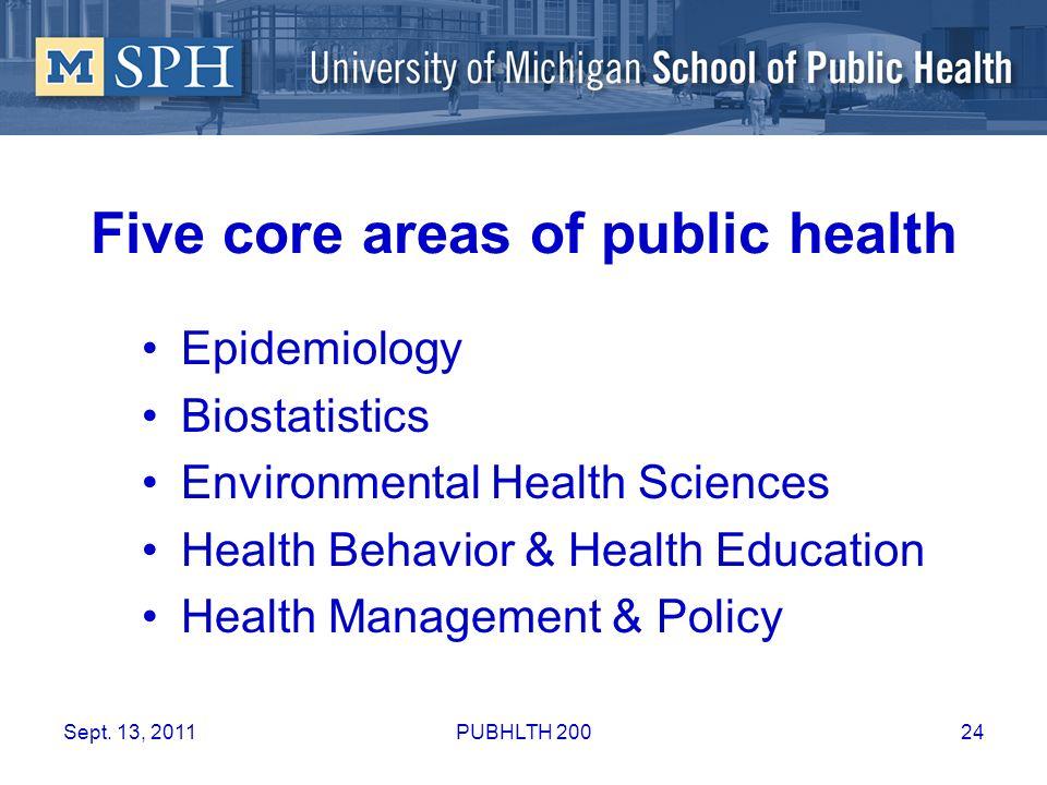 Five core areas of public health Epidemiology Biostatistics Environmental Health Sciences Health Behavior & Health Education Health Management & Polic