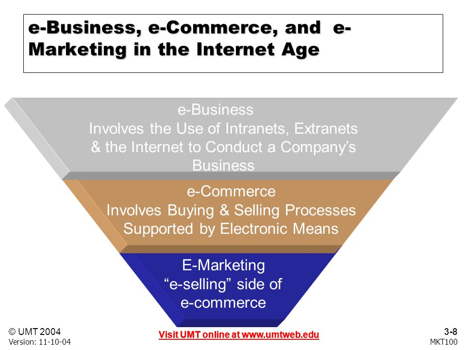 3-8 Visit UMT online at   © UMT 2004 MKT100 Visit UMT online at   Version: Visit UMT online at   e-Business, e-Commerce, and e- Marketing in the Internet Age e-Business Involves the Use of Intranets, Extranets & the Internet to Conduct a Companys Business e-Commerce Involves Buying & Selling Processes Supported by Electronic Means E-Marketing e-selling side of e-commerce