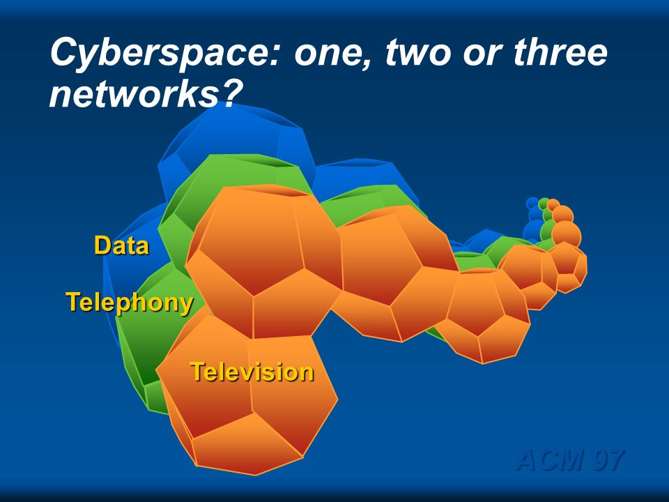 Region/Intranet Campus Home Body World Continent Cyberspace: A Network of... Networks of... ACM 97