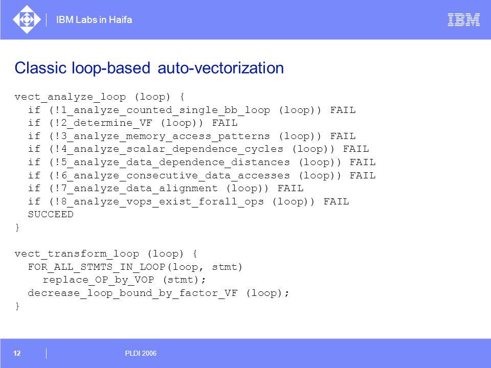 IBM Labs in Haifa 12 PLDI 2006 Classic loop-based auto-vectorization vect_analyze_loop (loop) { if (!1_analyze_counted_single_bb_loop (loop)) FAIL if