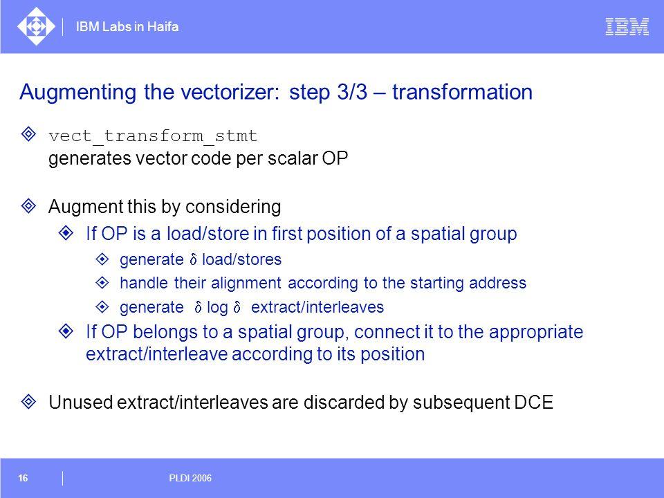 IBM Labs in Haifa 16 PLDI 2006 Augmenting the vectorizer: step 3/3 – transformation vect_transform_stmt generates vector code per scalar OP Augment th
