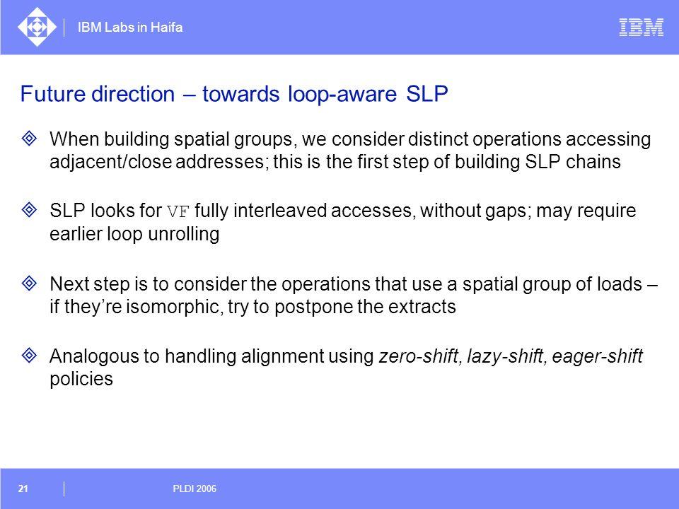 IBM Labs in Haifa 21 PLDI 2006 Future direction – towards loop-aware SLP When building spatial groups, we consider distinct operations accessing adjac