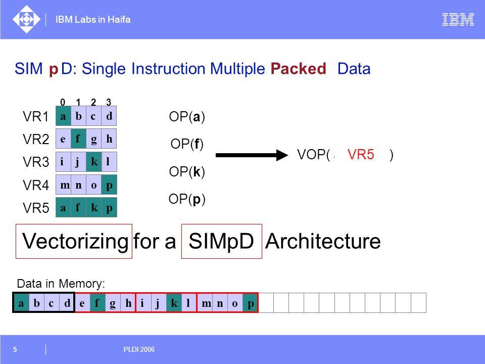 IBM Labs in Haifa 5 PLDI 2006 SIMD: Single Instruction Multiple Data abcdefghijklmnop OP(a) OP(f) OP(k) OP(p) Data in Memory: VOP( a, f, k, p )VR5 abc