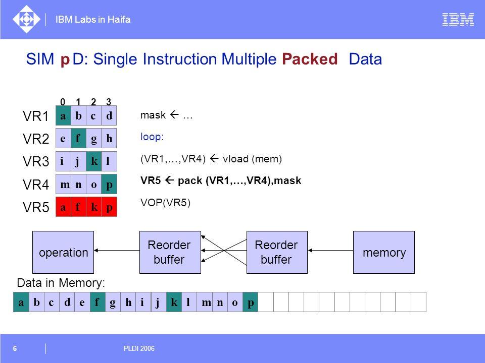 IBM Labs in Haifa 6 PLDI 2006 abcdefghijklmnop OP(a) OP(f) OP(k) OP(p) Data in Memory: VOP( a, f, k, p )VR5 abcd VR1 VR2 VR3 VR4 VR5 0123 efghijklmnop