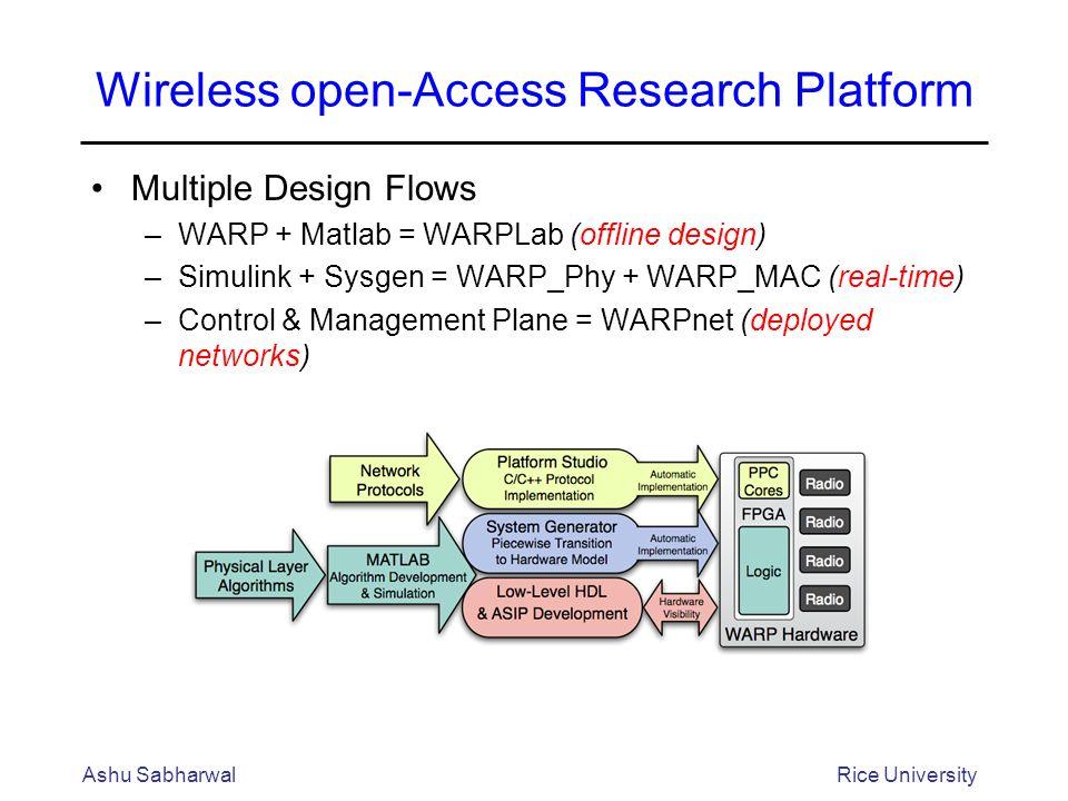 Ashu SabharwalRice University Wireless open-Access Research Platform Multiple Design Flows –WARP + Matlab = WARPLab (offline design) –Simulink + Sysgen = WARP_Phy + WARP_MAC (real-time) –Control & Management Plane = WARPnet (deployed networks)