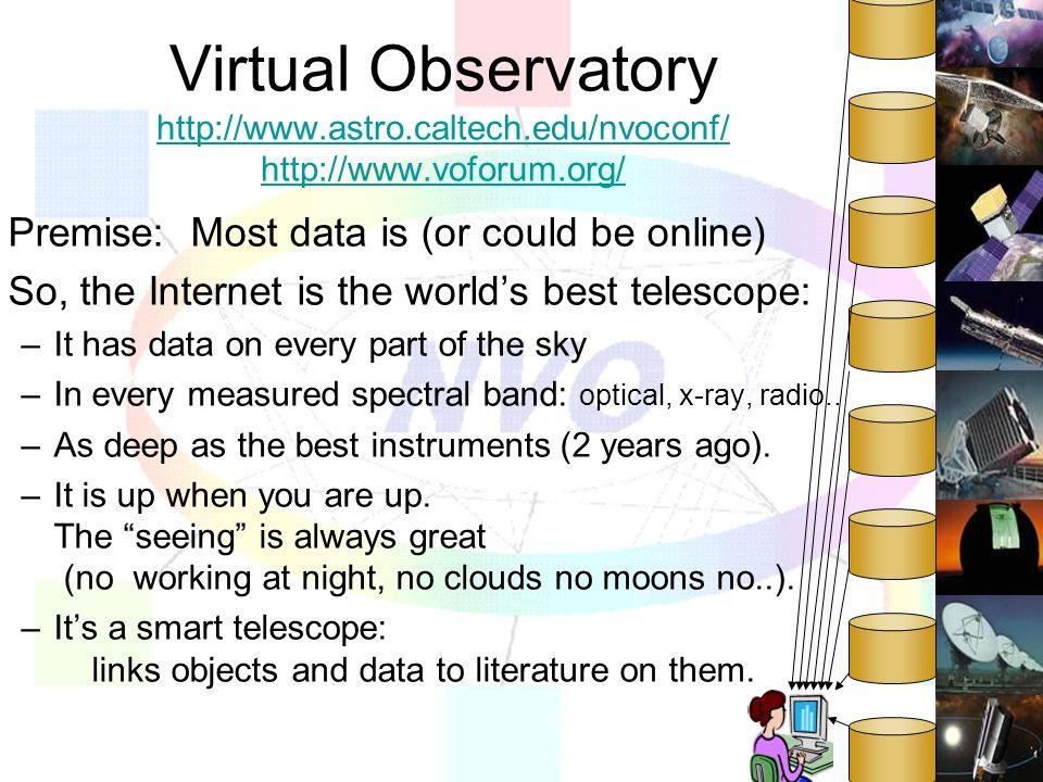 Virtual Observatory http://www.astro.caltech.edu/nvoconf/ http://www.voforum.org/ http://www.astro.caltech.edu/nvoconf/ http://www.voforum.org/ Premis