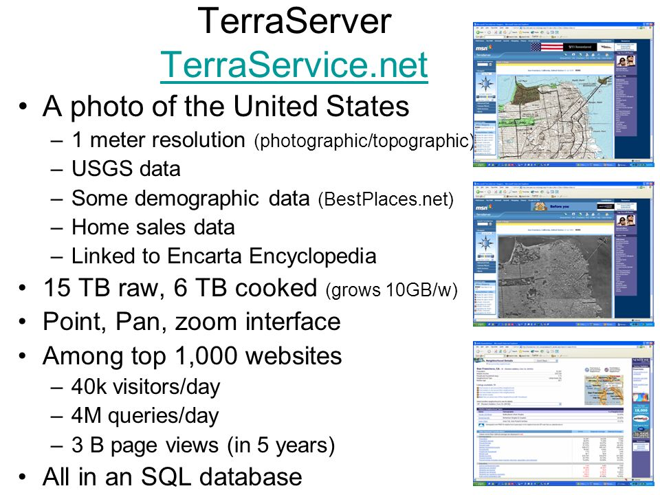 Agenda TerraServer –What it is –What we learned –What we are doing now.