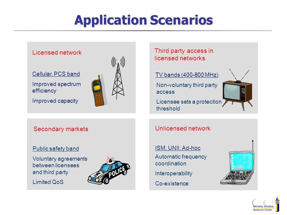 Application Scenarios Licensed network Secondary markets Third party access in licensed networks Unlicensed network Cellular, PCS band Improved spectr