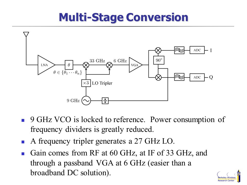 Multi-Stage Conversion 9 GHz VCO is locked to reference. Power consumption of frequency dividers is greatly reduced. A frequency tripler generates a 2
