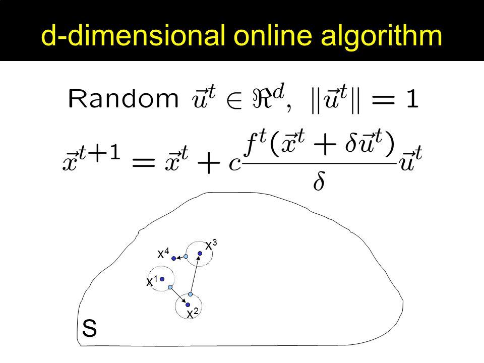 d-dimensional online algorithm S x1x1 x2x2 x3x3 x4x4