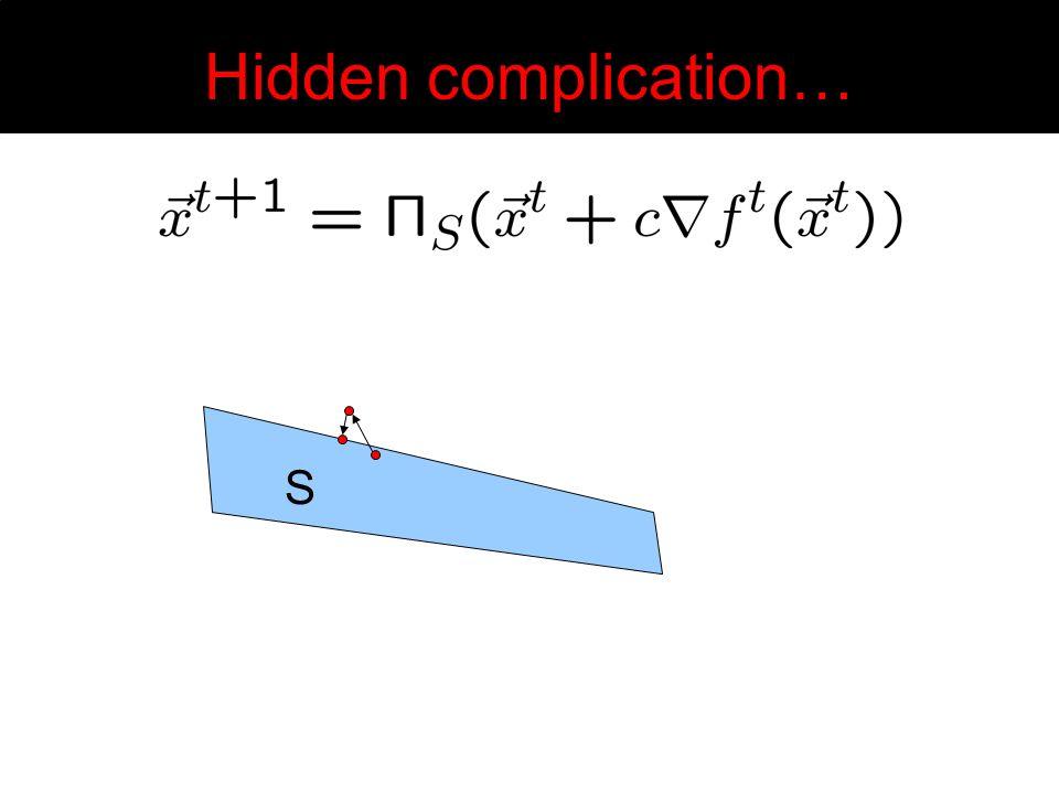 Hidden complication… S