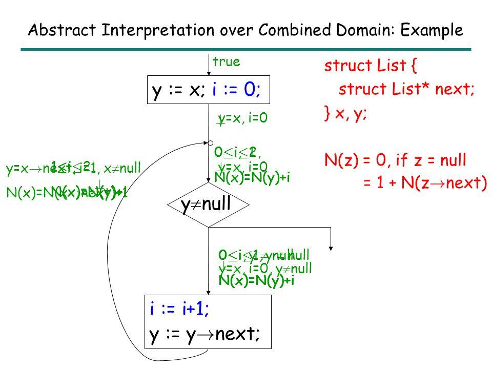 a=F 2 (b) Æ c=F(b) a · b · y Æ z=c+1 a · b · y Æ z=c+1 Æ a=F 2 (b) Æ c=F(b) { a, b, c } { b } a · y Æ z=c+1 Eliminate uf Substitute F(z-1) · y c z-1 a F(z-1) Eliminate uf+la Combination: Example of Existential Elimination c z-1 a F(z-1) Def la Def uf Eliminate la a = F(c)