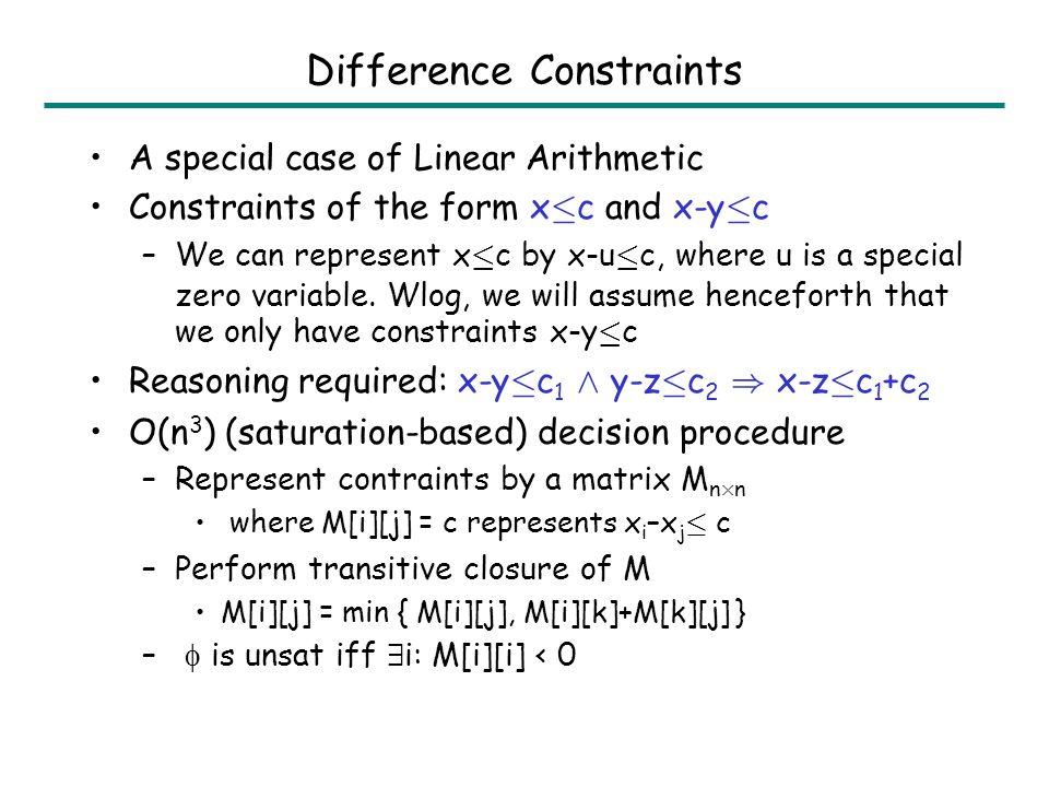 Linear Arithmetic Expressions e := y | c | e 1 § e 2 | c £ e Atomic facts g := e ¸ 0 | e 0 Note that e=0 can be represented as e ¸ 0 Æ e · 0 e>0 can be represented as e-1 ¸ 0 (over integer LA) The decision problem for integer LA is NP-hard.