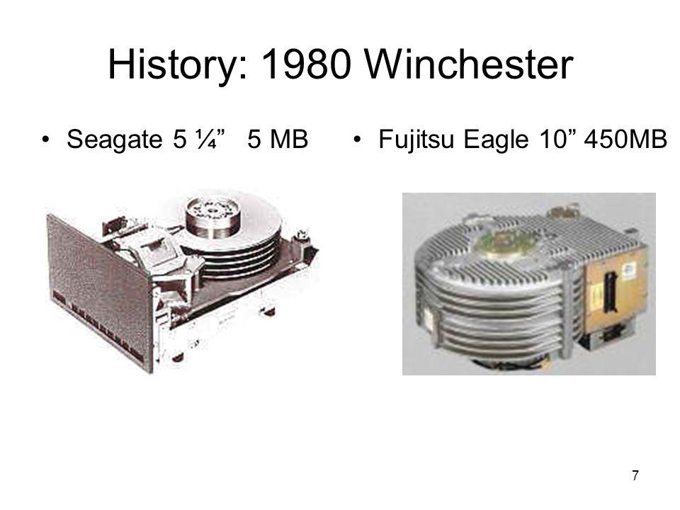 7 History: 1980 Winchester Seagate 5 ¼ 5 MBFujitsu Eagle 10 450MB