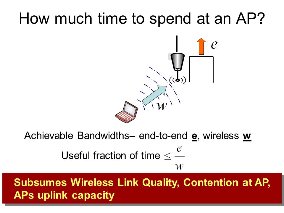 How much time to spend at an AP? Useful fraction of time Achievable Bandwidths– end-to-end e, wireless w Subsumes Wireless Link Quality, Contention at
