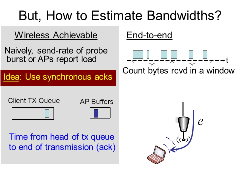 But, How to Estimate Bandwidths? Wireless AchievableEnd-to-end Client TX Queue Time from head of tx queue to end of transmission (ack) Naively, send-r